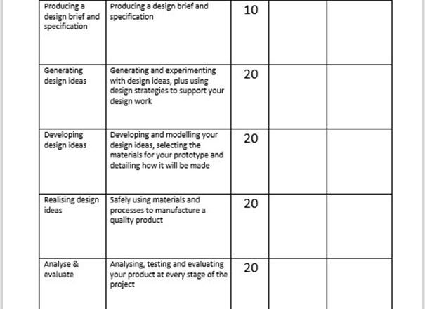 GCSE 9-1 Design & Technology Assessment for Learning Resource Pack (Written for the AQA Specification)