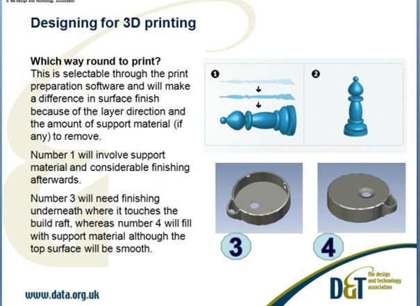 Using and understanding 3D printers in schools - Key Resources