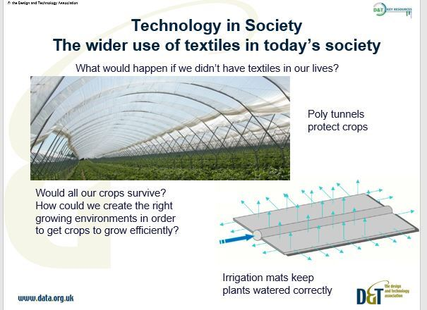 Textiles Early KS3 Y7 Technology in Society - Wider Use in Today's Society