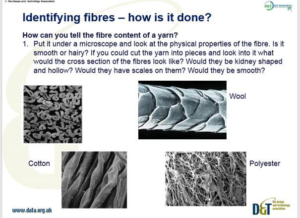 Textiles Early KS3 Y7 Mainly Making - Understanding Fibres and Fabrics