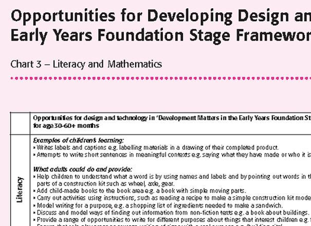 Opportunities for developing D&T in the EYFS framework