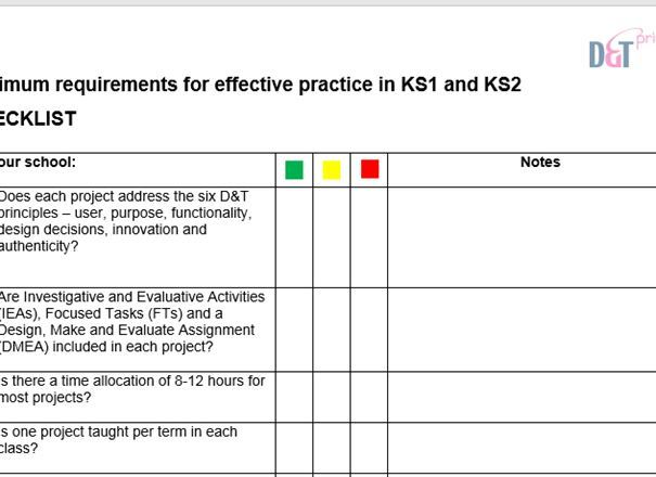 Minimum requirements for effective practice in KS1 and KS2