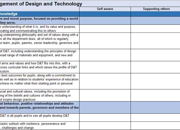 Career Profile for teachers of Design and Technology: Subject Competencies