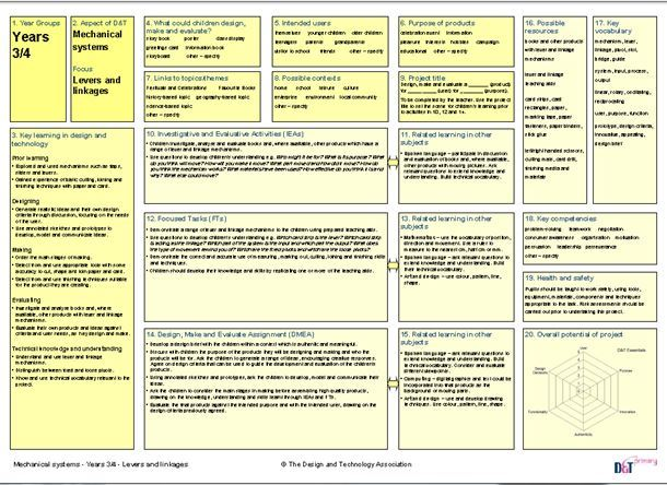 Projects on a Page Mechanisms planners