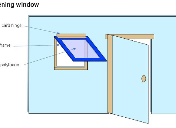 Door hinges helpsheet