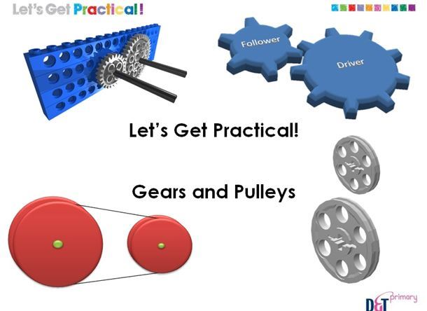 History Of Pulleys And Gears : Mechanisms d t association