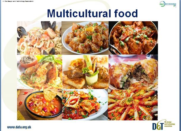 Food Mid KS3 Y8 Mainly Designing - Multicultural meals for mates