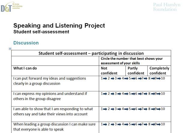 Speaking and listening through D&T projects Assessment materials