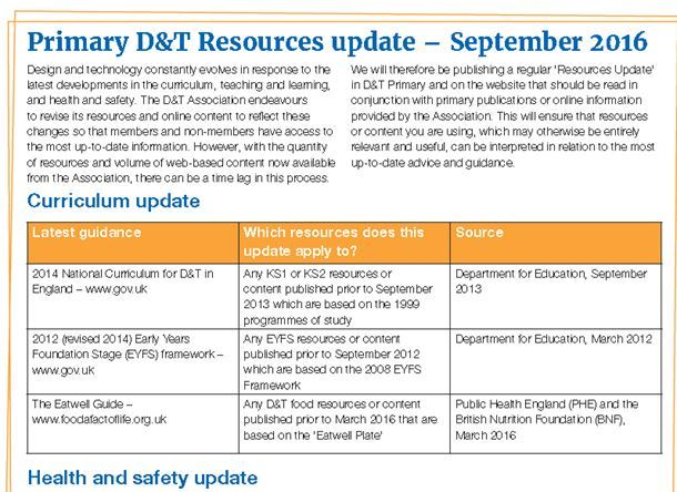 Primary Resources update September 2016